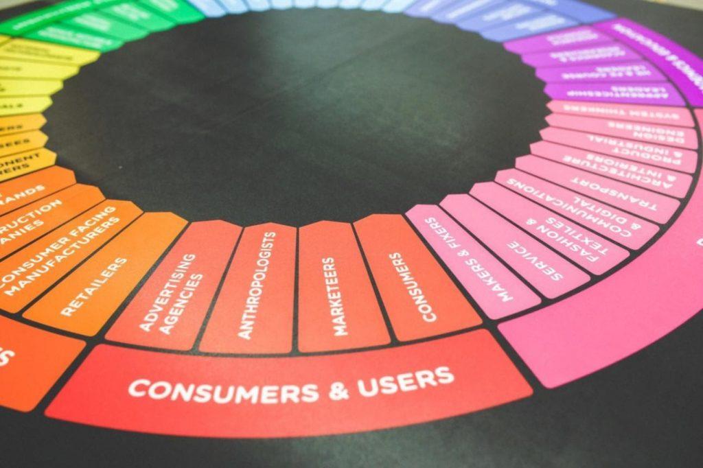 Construit une solide base de données de clients